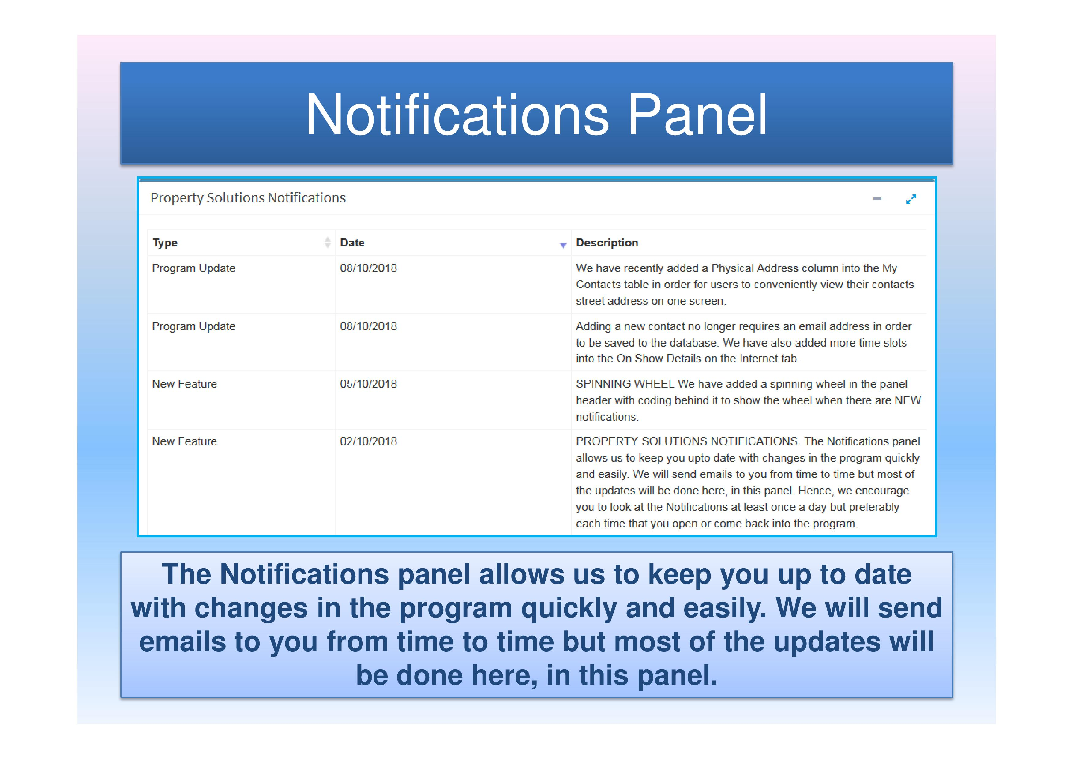 Property Solutions Online Notifications Panel